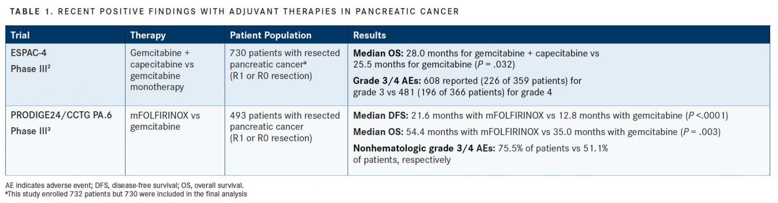 vestibular papillomatosis cryotherapy endometrial cancer kombucha