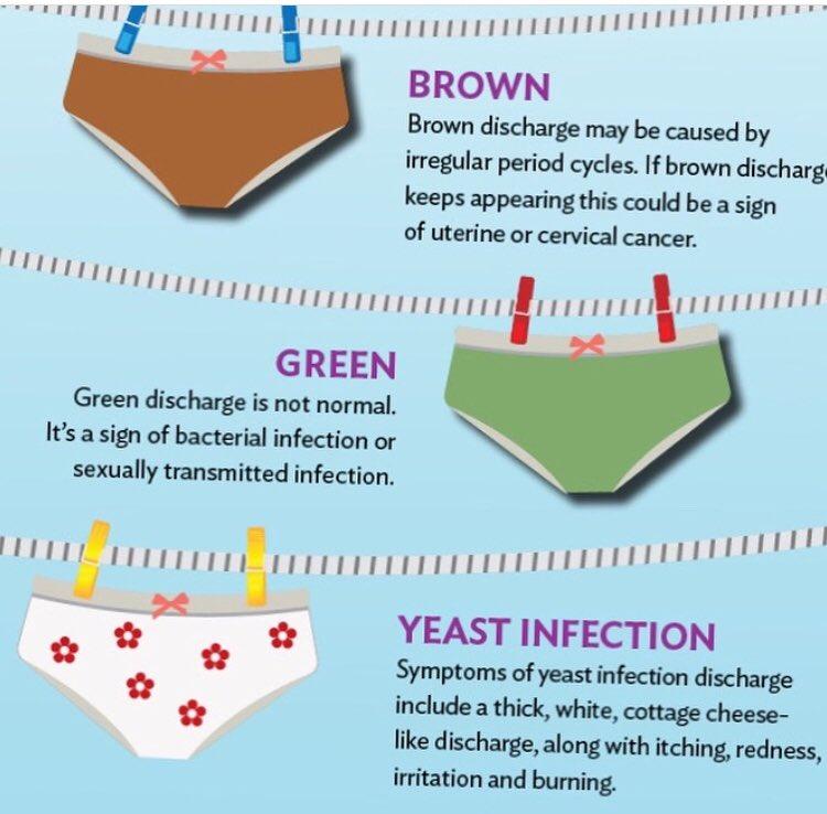 uterine cancer discharge odor vierme sub piele