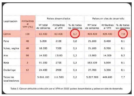 virus del papiloma numero 18 que es cancer hipofaringe