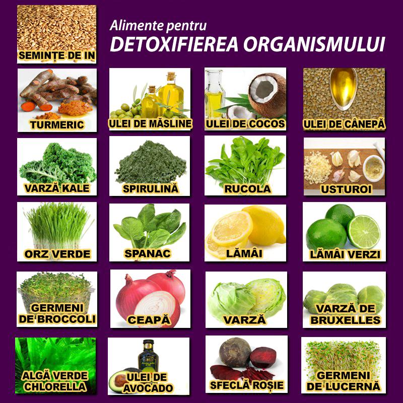 Cele mai bune alimente pentru detoxifiere