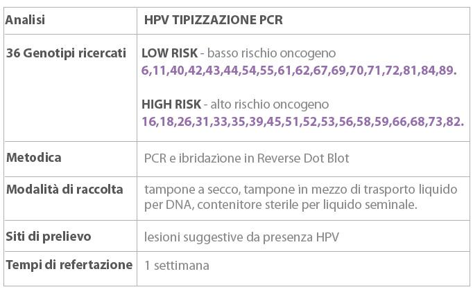 papiloma humano tratamiento en mujeres embarazadas cancerul glandelor salivare