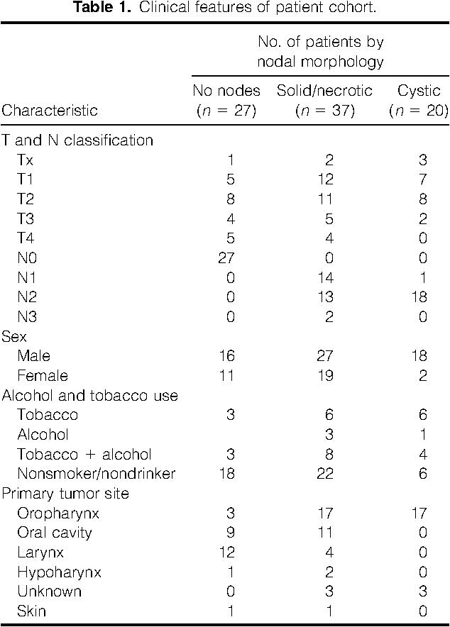 hpv cancer metastasis crijevni paraziti kod odraslih simptomi
