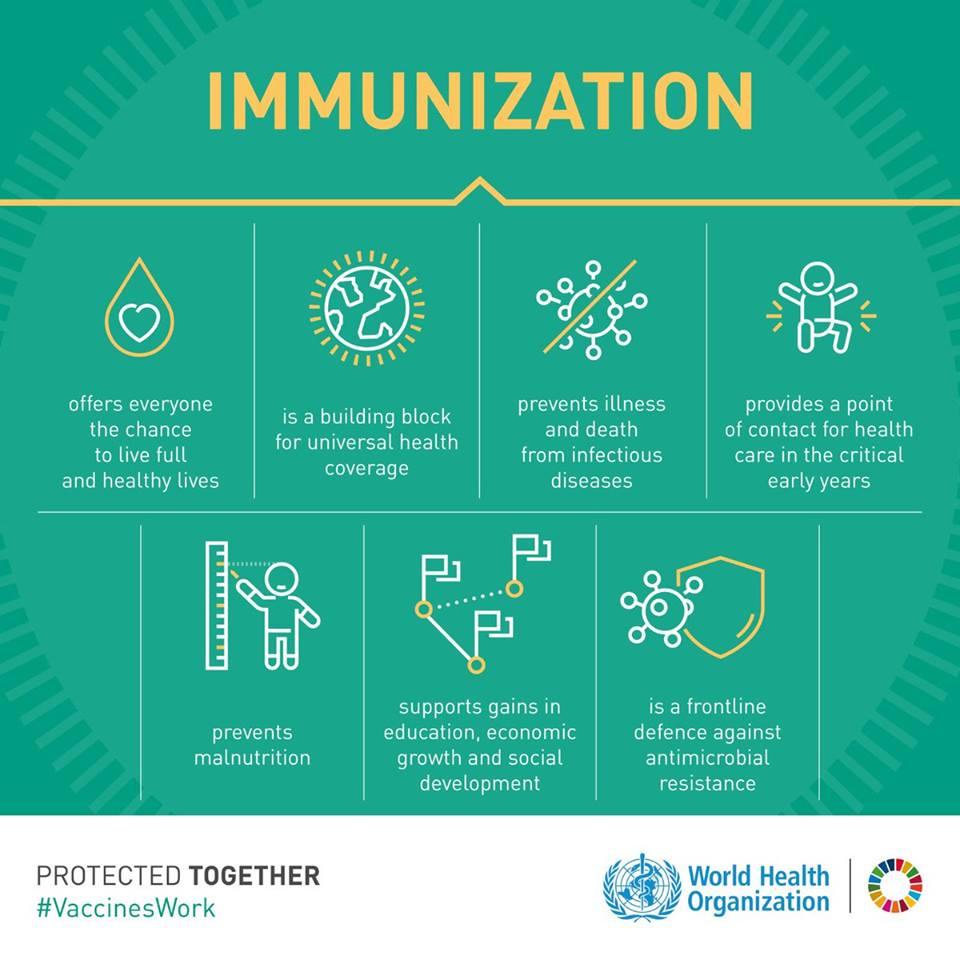 test papillomavirus gorge prevenzione papilloma virus uomo