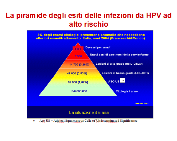 cancer osos diagnostic laryngeal papillomas