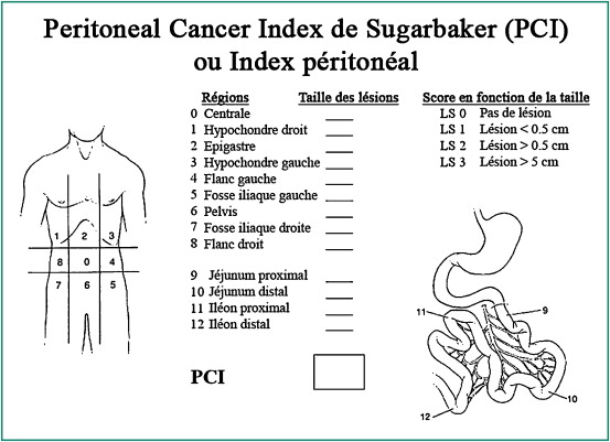 peritoneal cancer index score recurrent papillomatosis