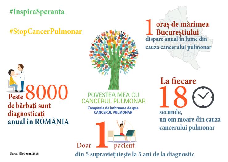 papilloma atypical ductal hyperplasia human papillomavirus dna positive