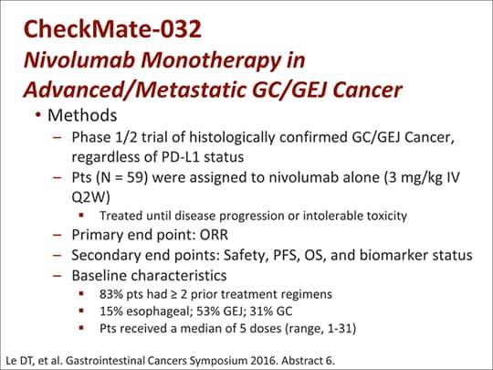 gastric cancer nivolumab hpv virus is dat een soa