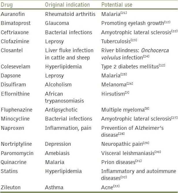 cancerul gastric manifestari