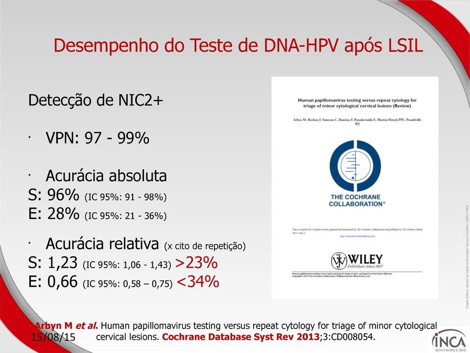 test masculin papillomavirus hpv new research