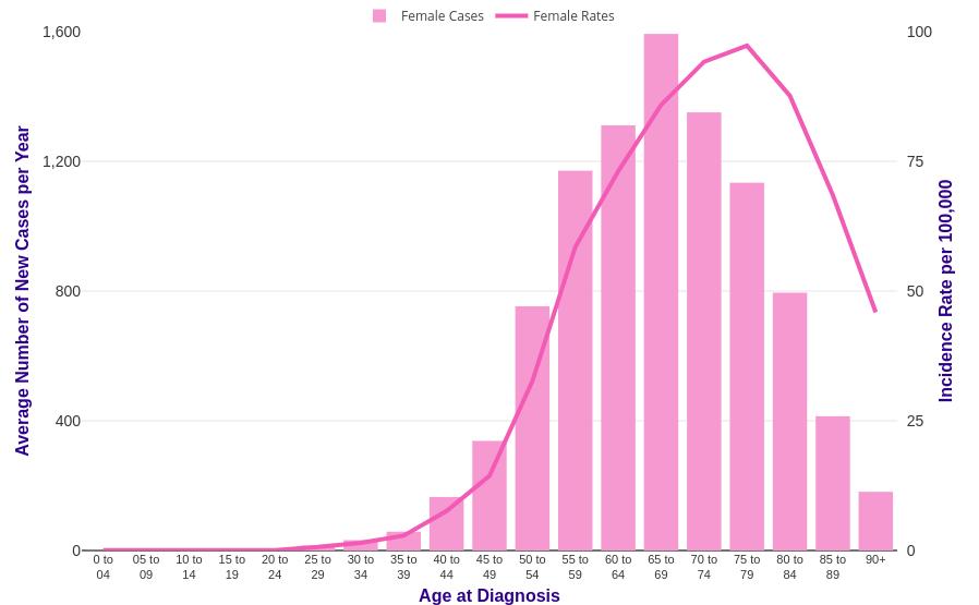 detoxikace organismu paraziti hpv causes cervical cancer