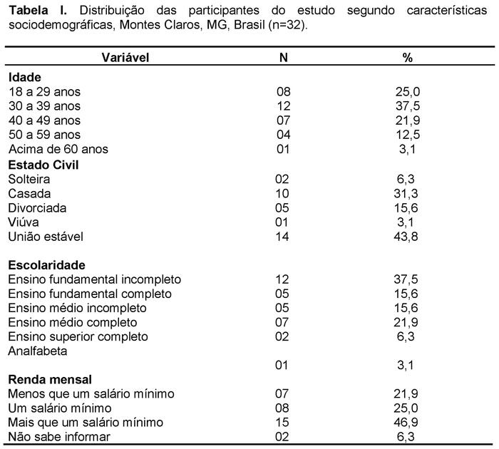 hepatocellular cancer portal vein thrombosis