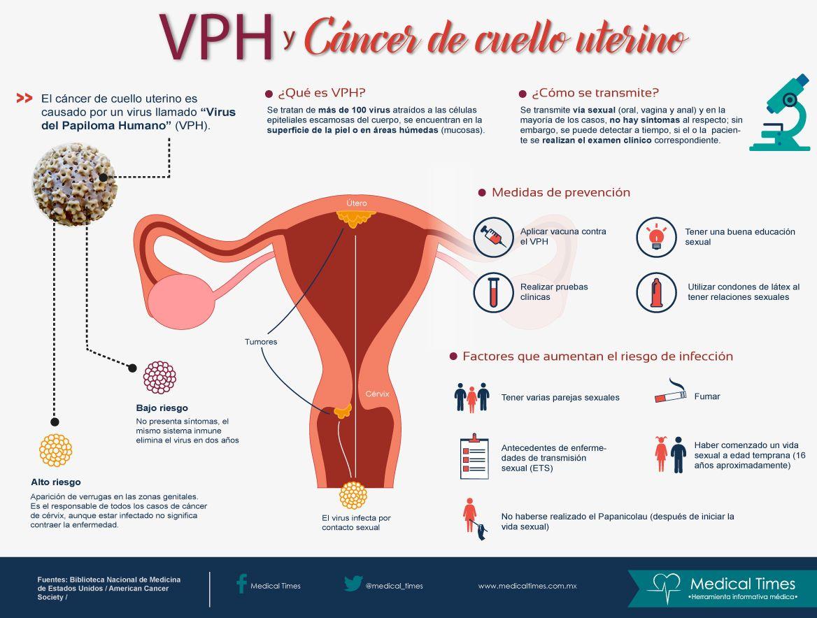 cancer cervical vph que es cancer hipofaringe