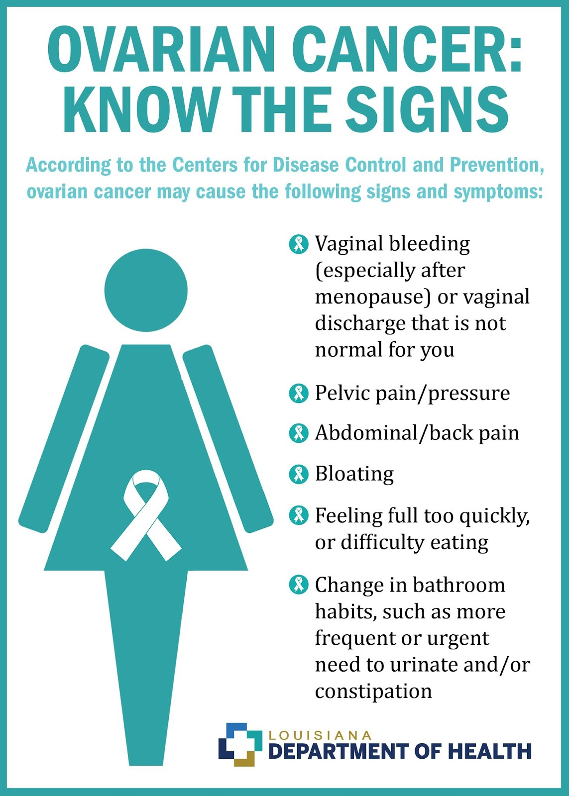 cancer ovarian valori