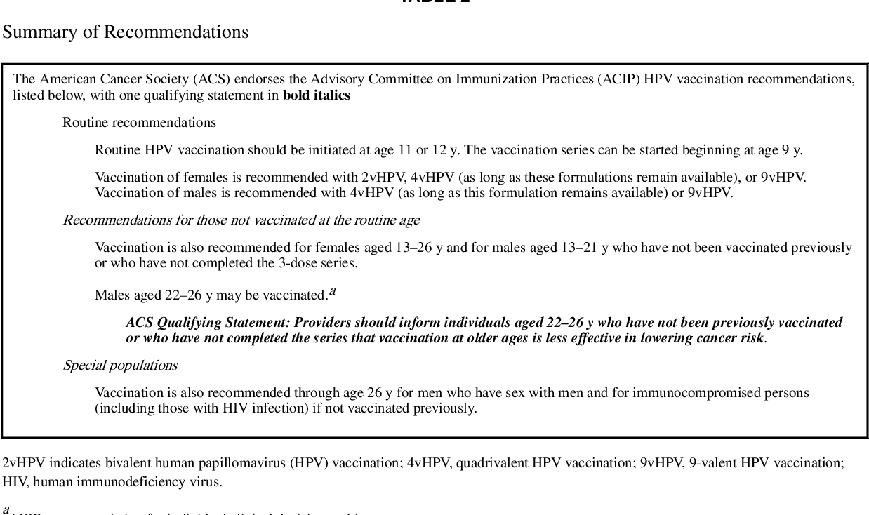 american cancer society hpv vaccine recommendations