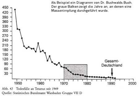 hpv impfung lymphknoten