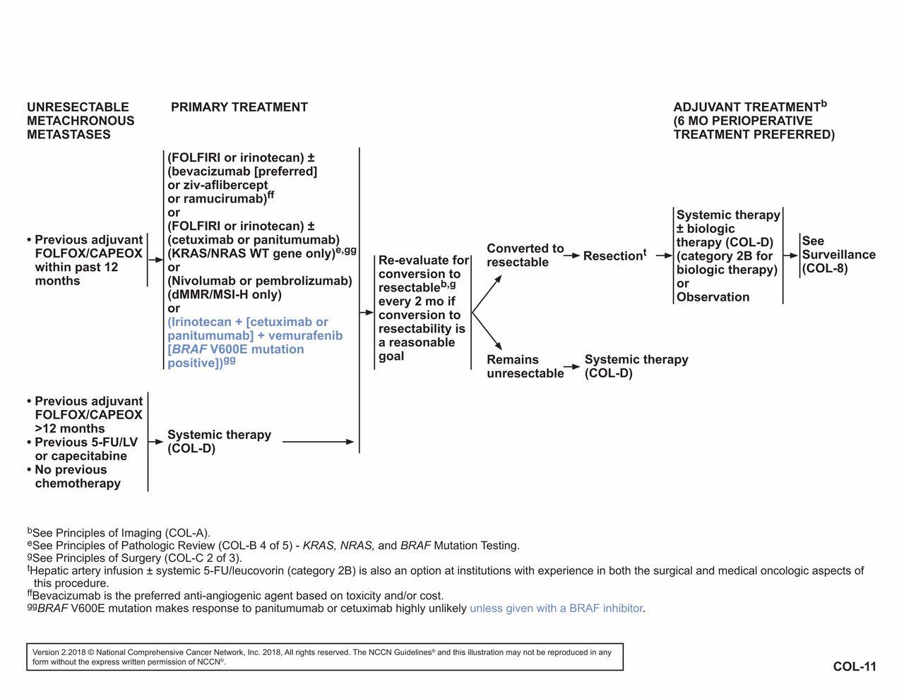 vaccin papillomavirus avis 2019 farmaco contra oxiuros