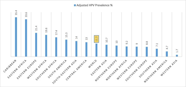 human papillomavirus vaccine and religion
