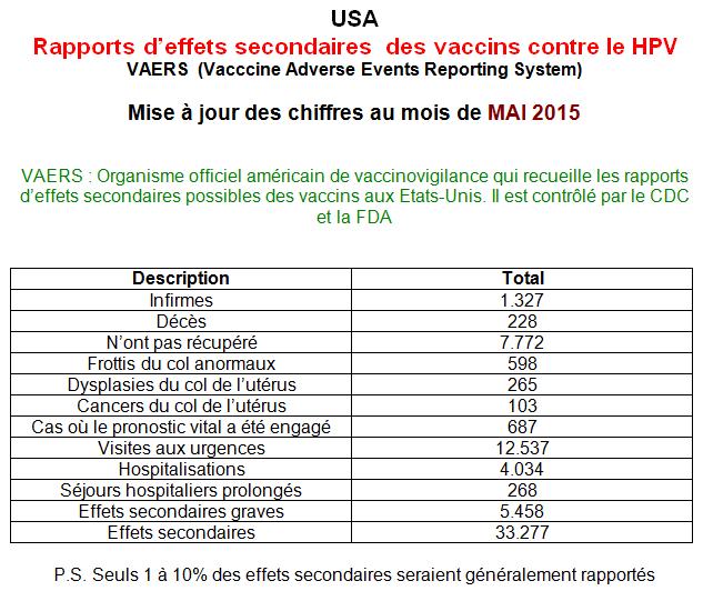 Hpv vaccin prix, Hpv vaccin prix. Papillomavirus prix vaccin - IrodM – Just another WordPress site