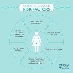 cervical cancer risks