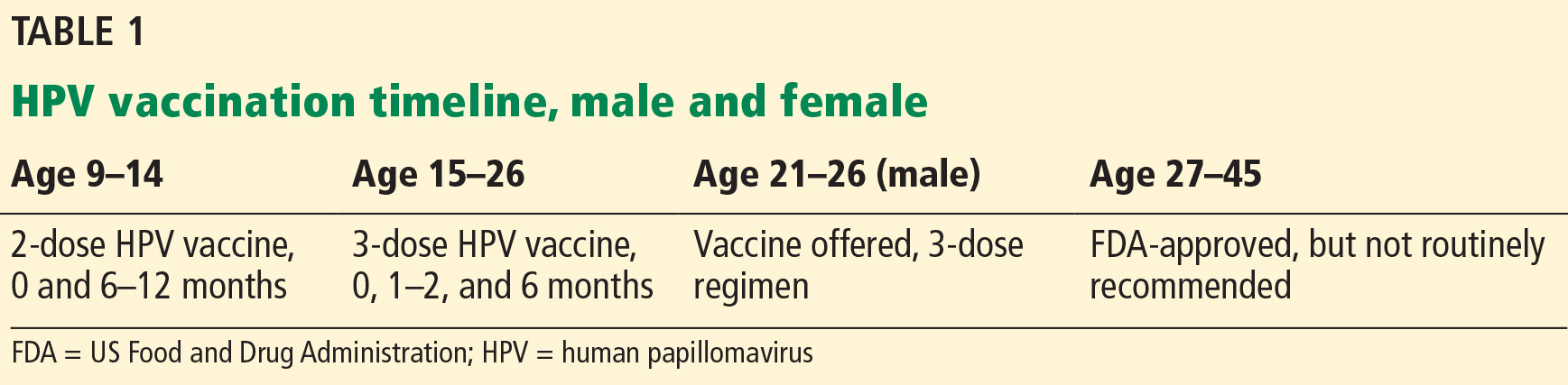 human papillomavirus vaccine schedule helminth disease in hindi