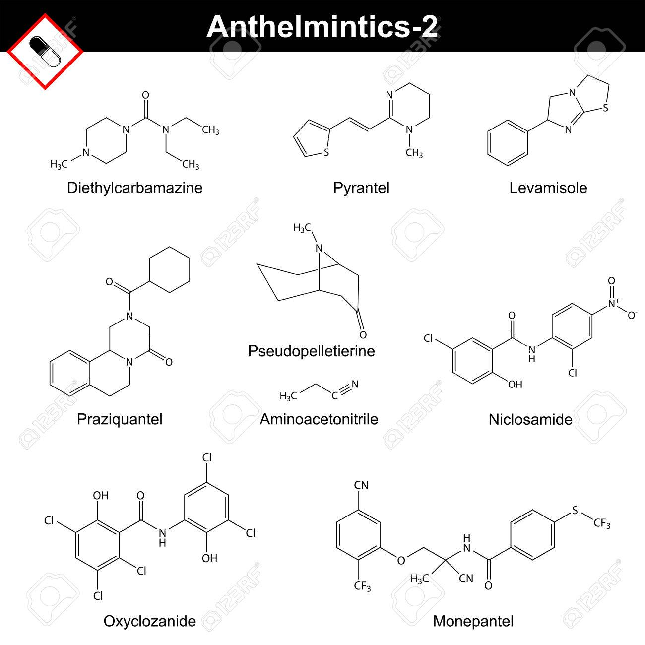 anthelmintic drugs chemical rectal cancer under 30