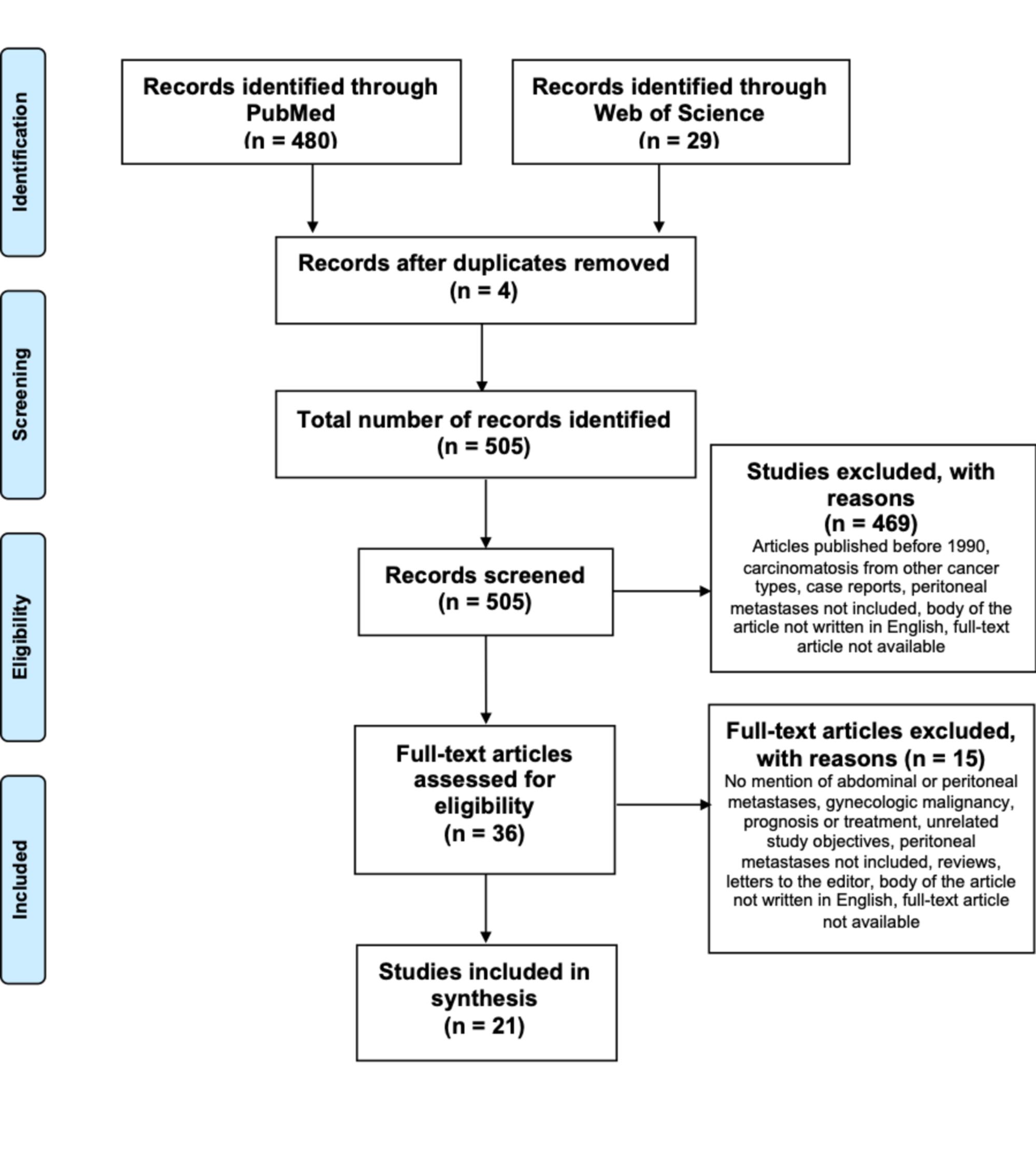 hpv warts on face treatment papillomavirus warze