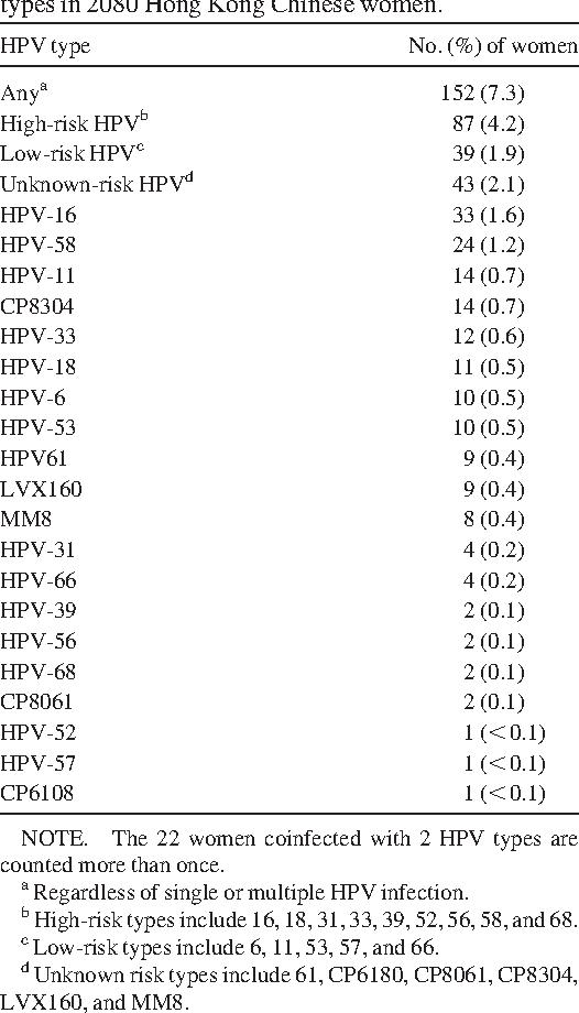 detoxifiere stelian fulga can having hpv cause cancer