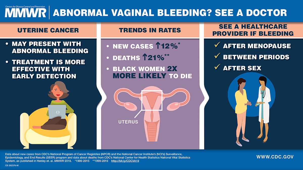 cancer of uterine symptoms intraductal papilloma demographics