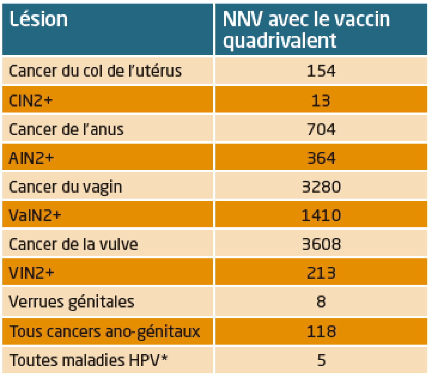 vaccin papillomavirus cest quoi oxiuri la plamani