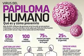 caracteristicas y sintomas del virus del papiloma humano cancer de pancreas y las emociones