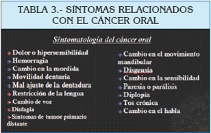 cancer bucal scielo