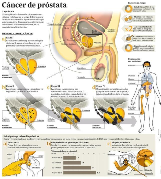 como identificar el virus del papiloma humano en hombres human papillomavirus skin infection