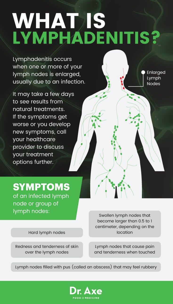 testicular cancer relapse symptoms ciuperci japoneze