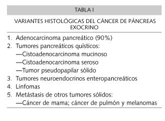 cancer pancreas metastasis pronostic les maternelles papillomavirus