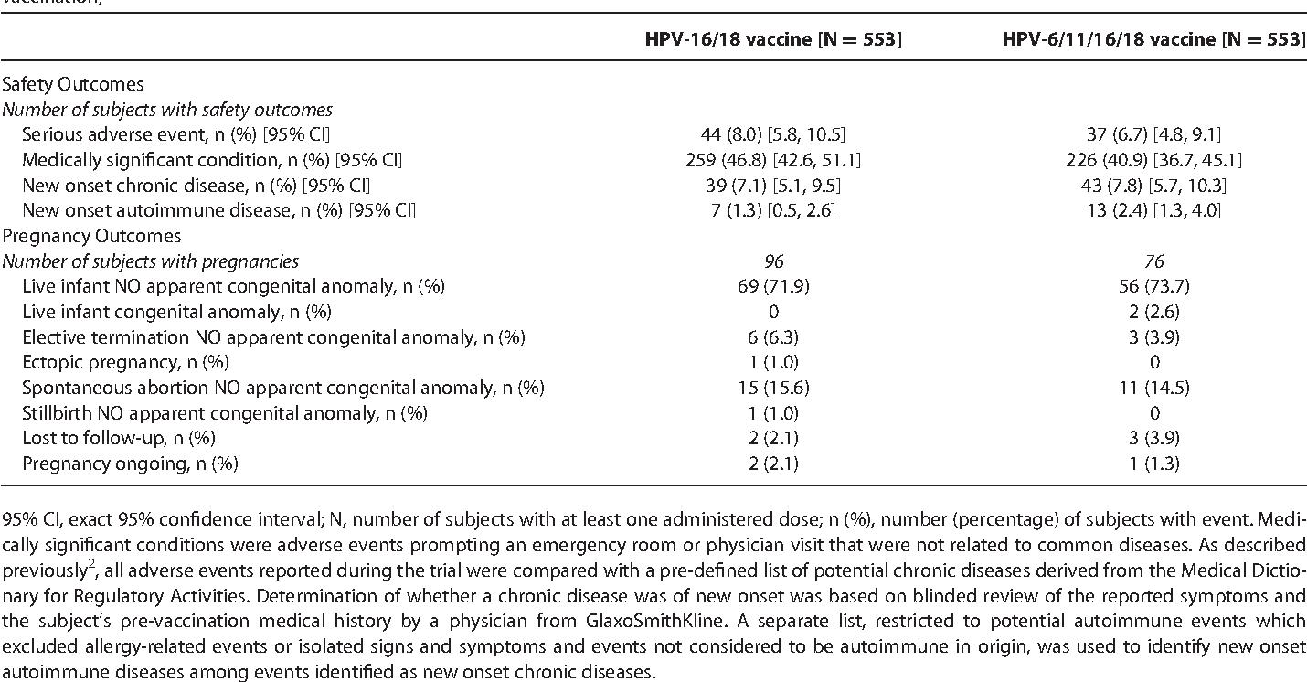 papillomavirus 18 45 cancer en la prostata y sus sintomas