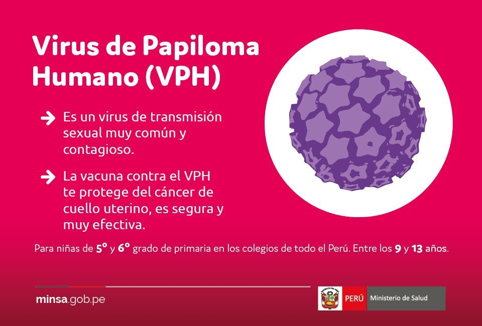 human papillomavirus infection contagious