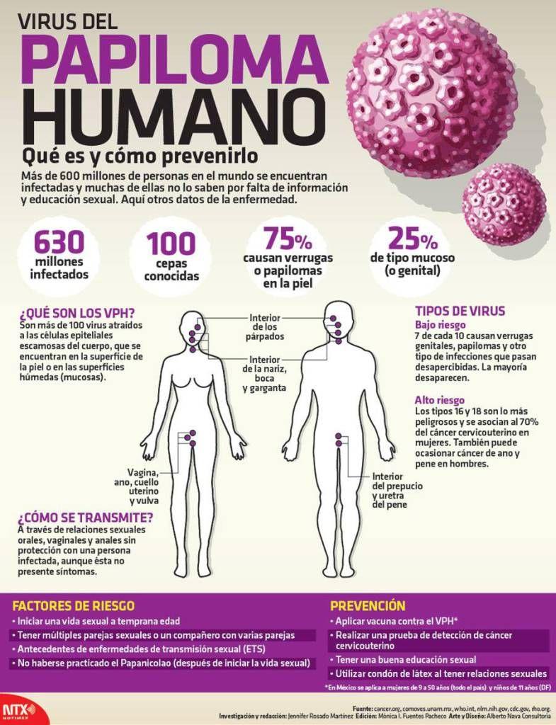 papiloma virus hpv sintomas