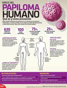 cancer la san cu metastaze