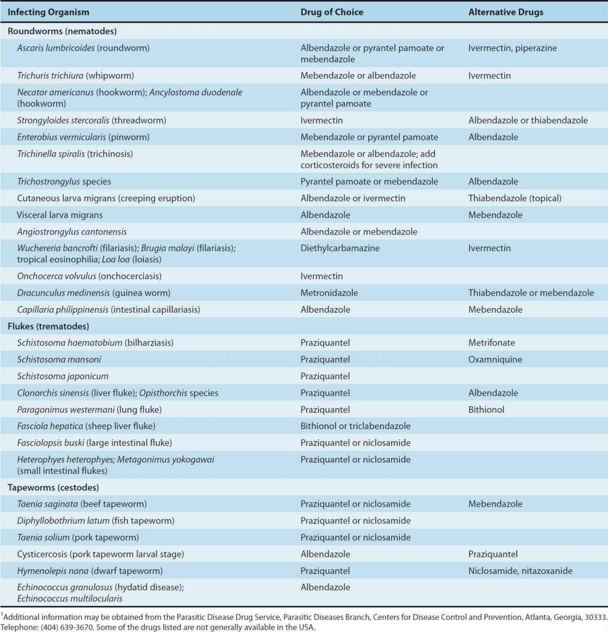 human papillomavirus dna positive neuroendocrine cancer stage 4