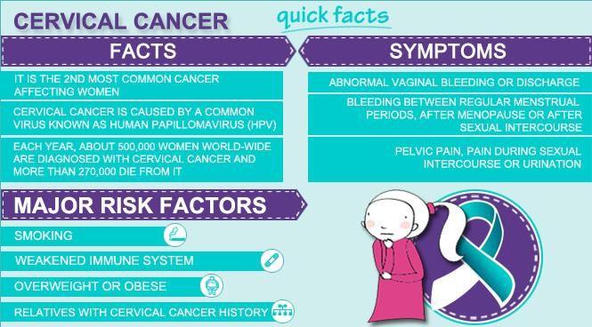 cancer que mes es