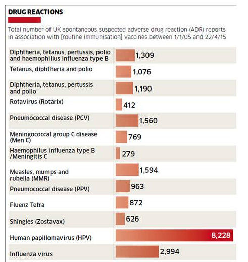 HPV-Impfung > Carte | Libristo