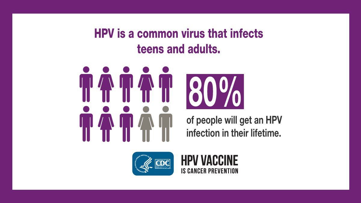 intraductal papilloma complications hpv virus how to get it