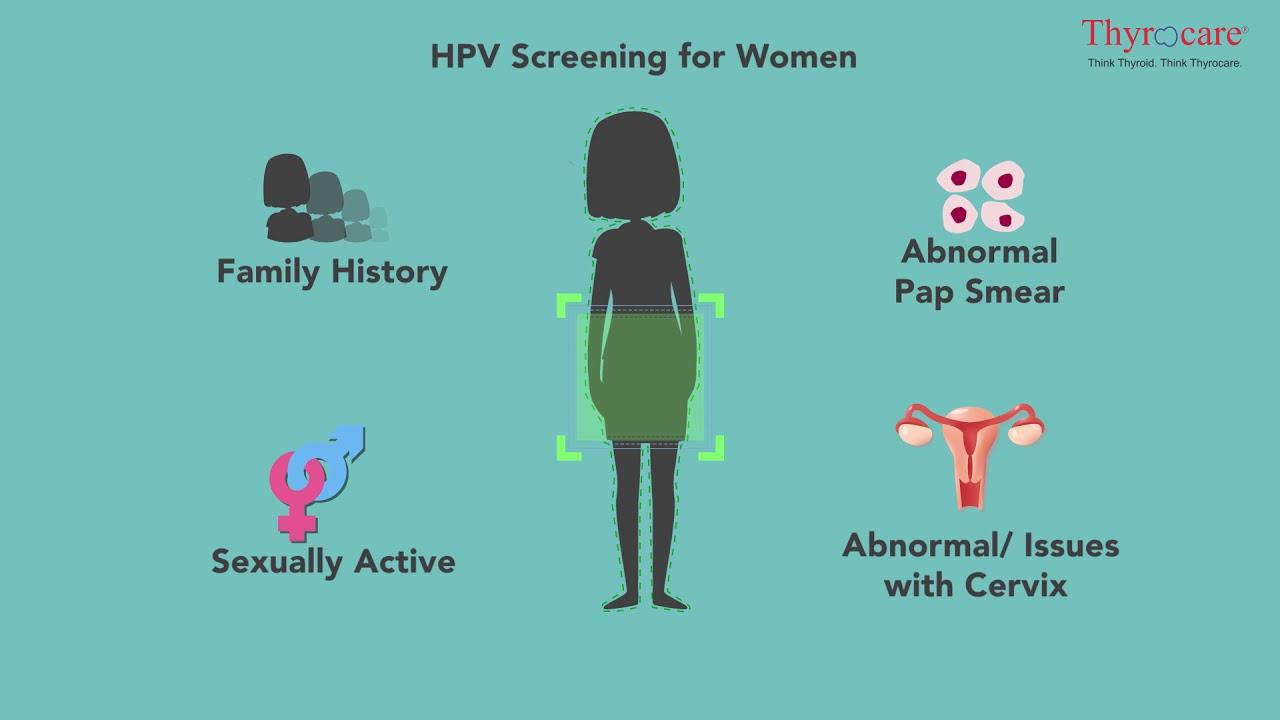 hpv treatment over the counter viermisori simptome