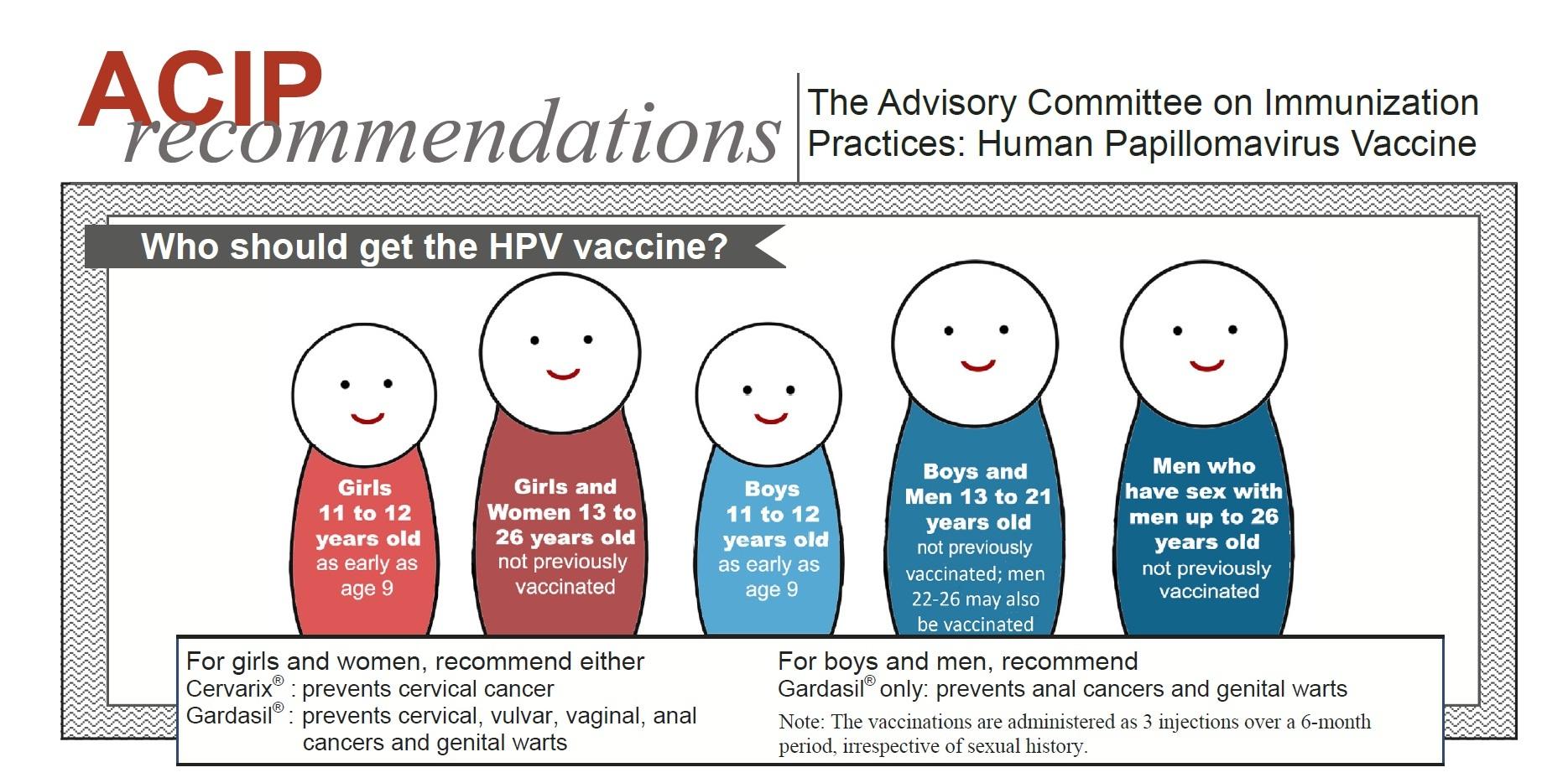human papillomavirus vaccine cancer imagenes oxiuros ano