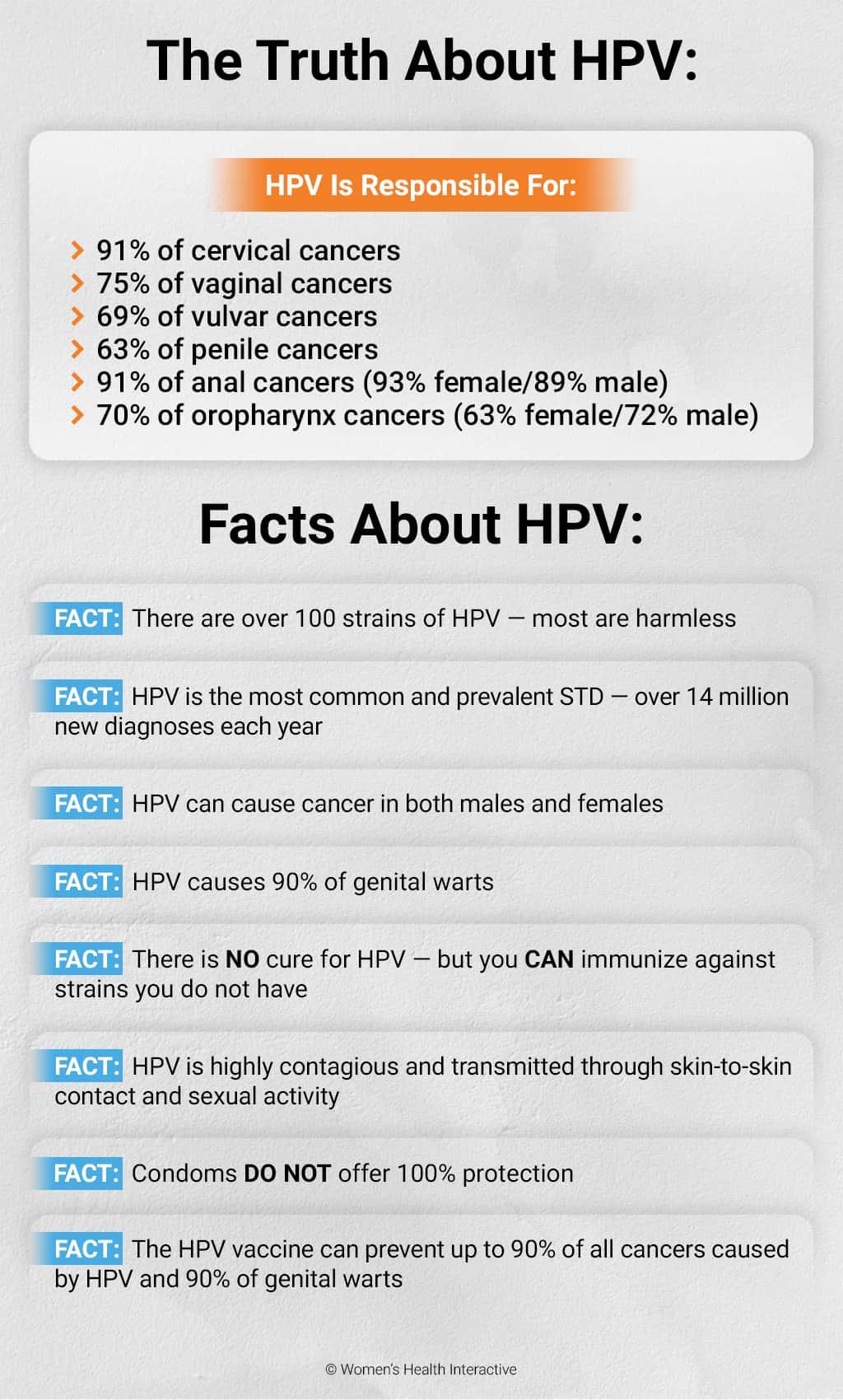human papillomavirus vaccine pros and cons