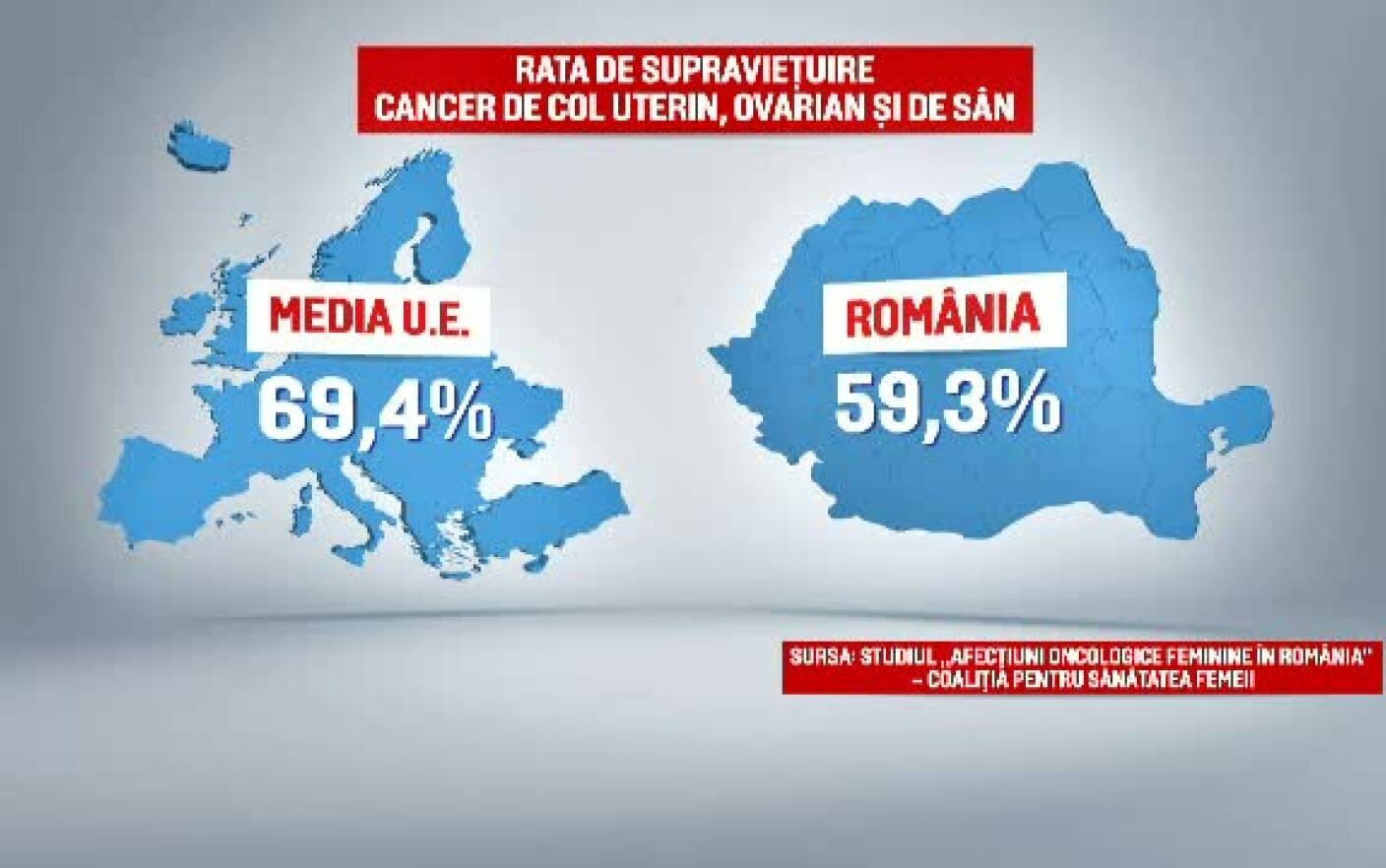 incidenta cancerului de col uterin in romania