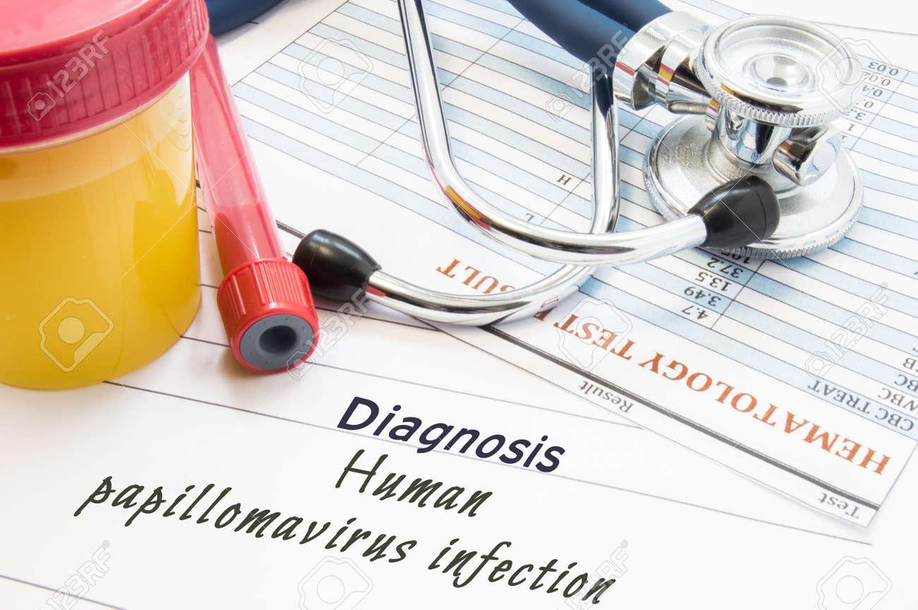 lesions from human papillomavirus