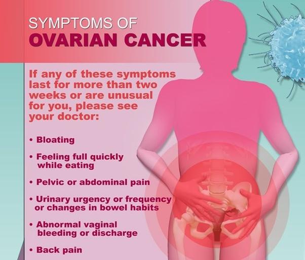 ovarian cancer abdominal distension