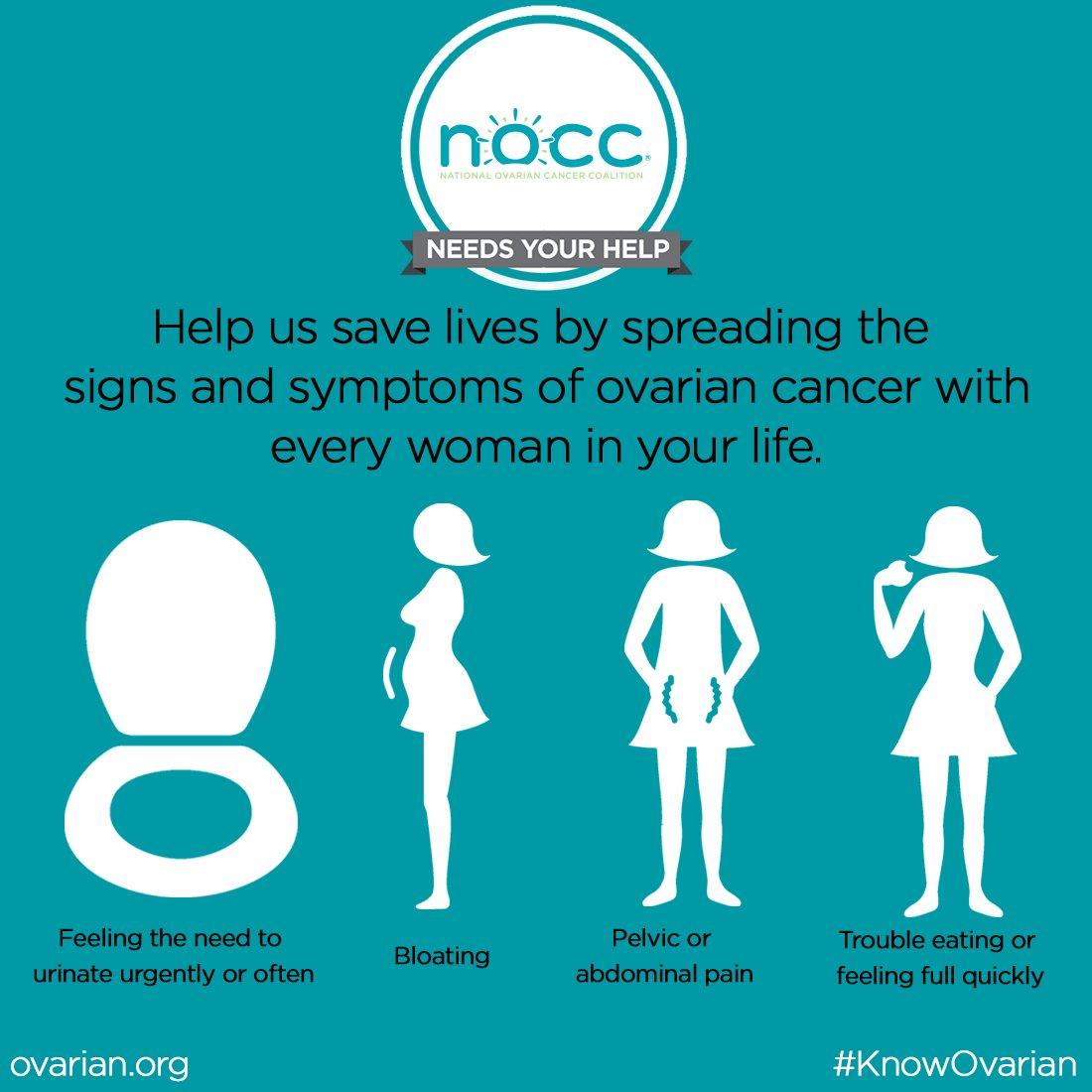 Cancerul ovarian - teste diagnostice