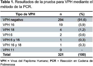 papilloma virus delle verruche human papillomavirus transmission route